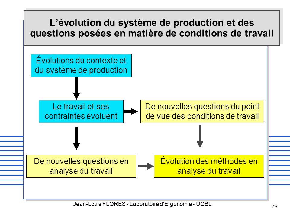 L'évolution du système de production et des questions posées en matière de conditions de travail