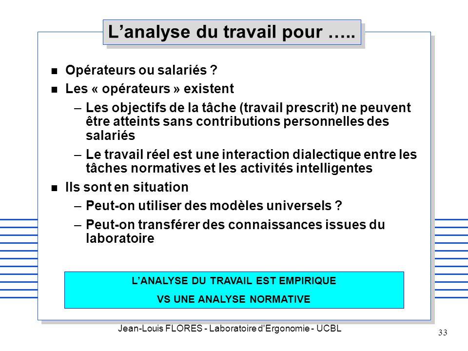 L'analyse du travail pour …..