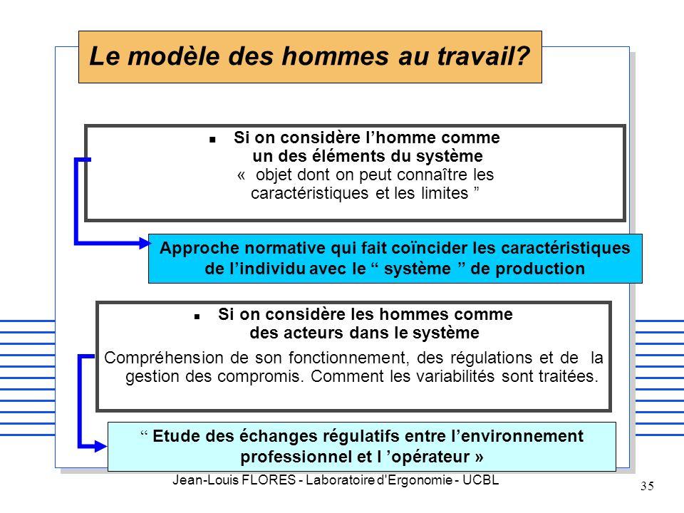 Le modèle des hommes au travail