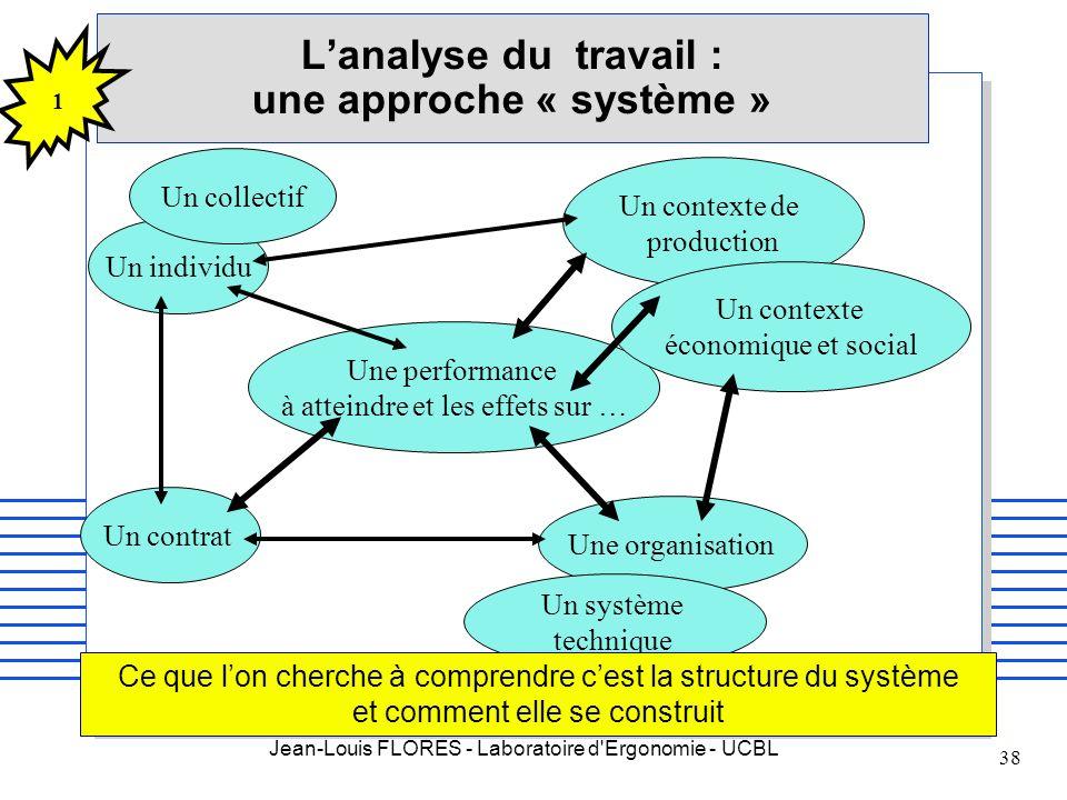 L'analyse du travail : une approche « système »