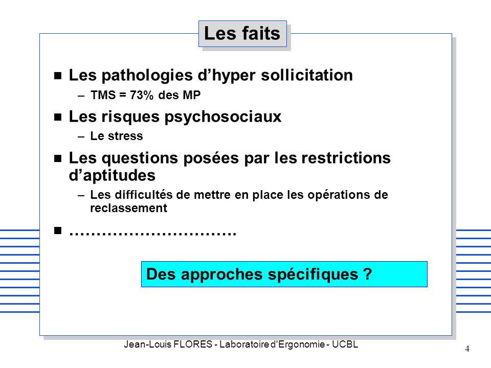 Les faits Les pathologies d'hyper sollicitation