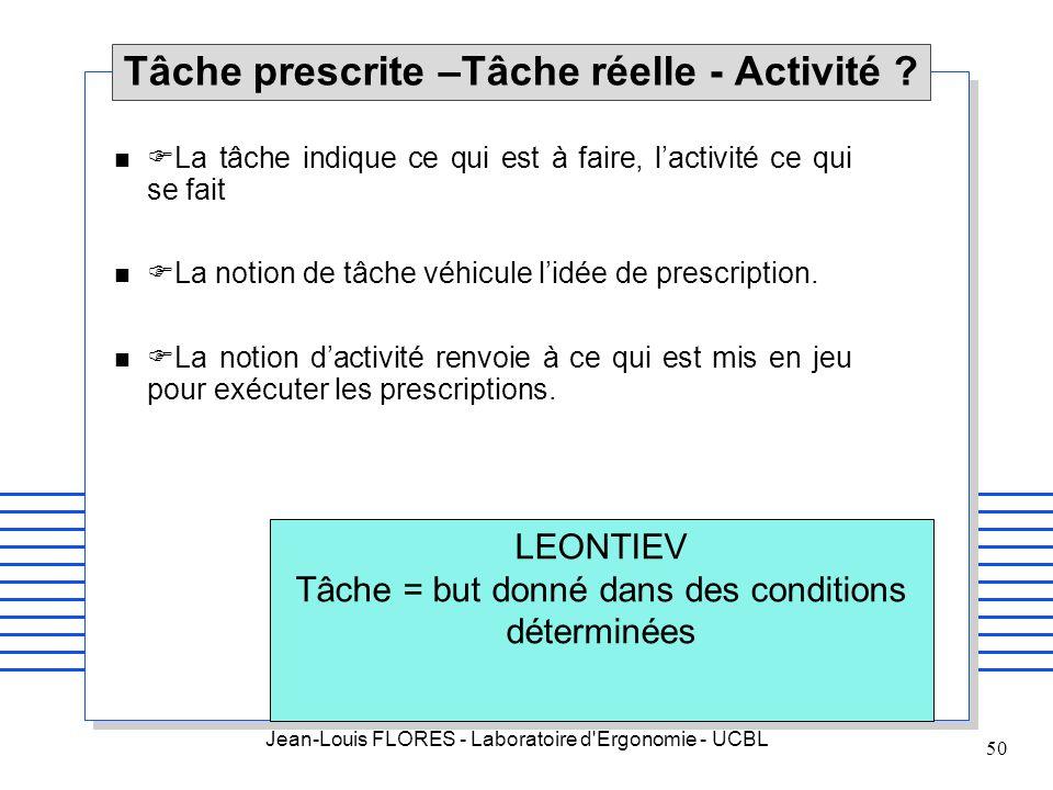 Tâche prescrite –Tâche réelle - Activité