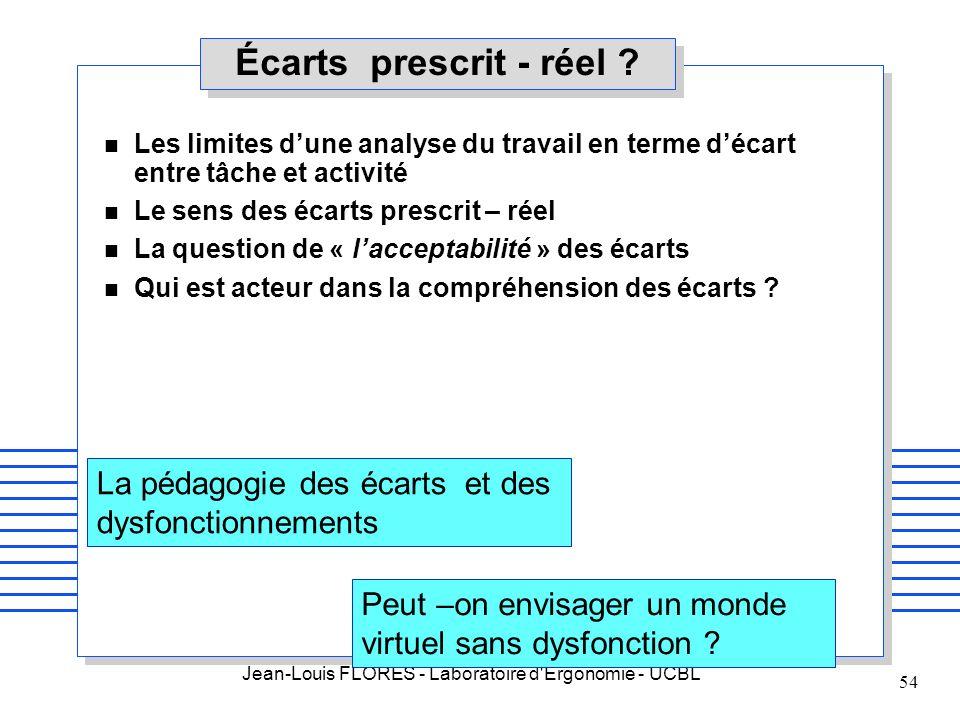 Écarts prescrit - réel Les limites d'une analyse du travail en terme d'écart entre tâche et activité.