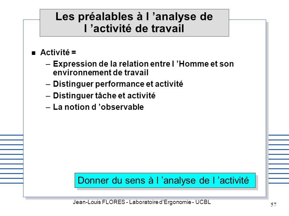 Les préalables à l 'analyse de l 'activité de travail
