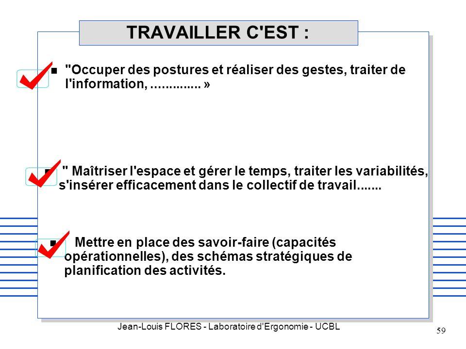 TRAVAILLER C EST : Occuper des postures et réaliser des gestes, traiter de l information, .............. »