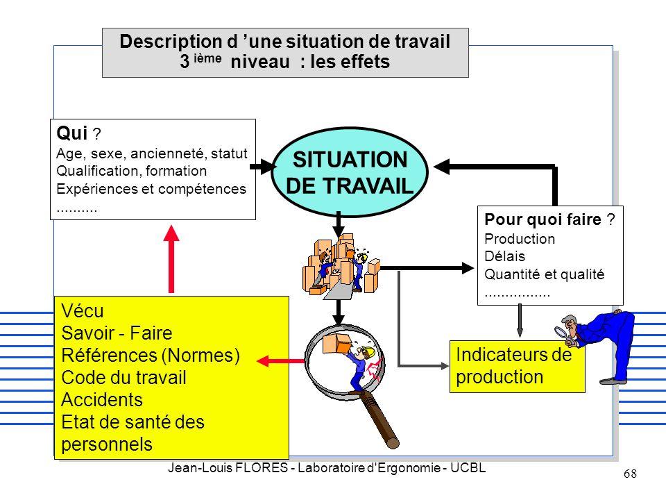 Description d 'une situation de travail 3 ième niveau : les effets