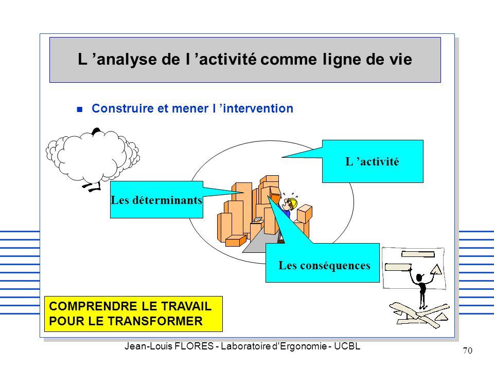 L 'analyse de l 'activité comme ligne de vie