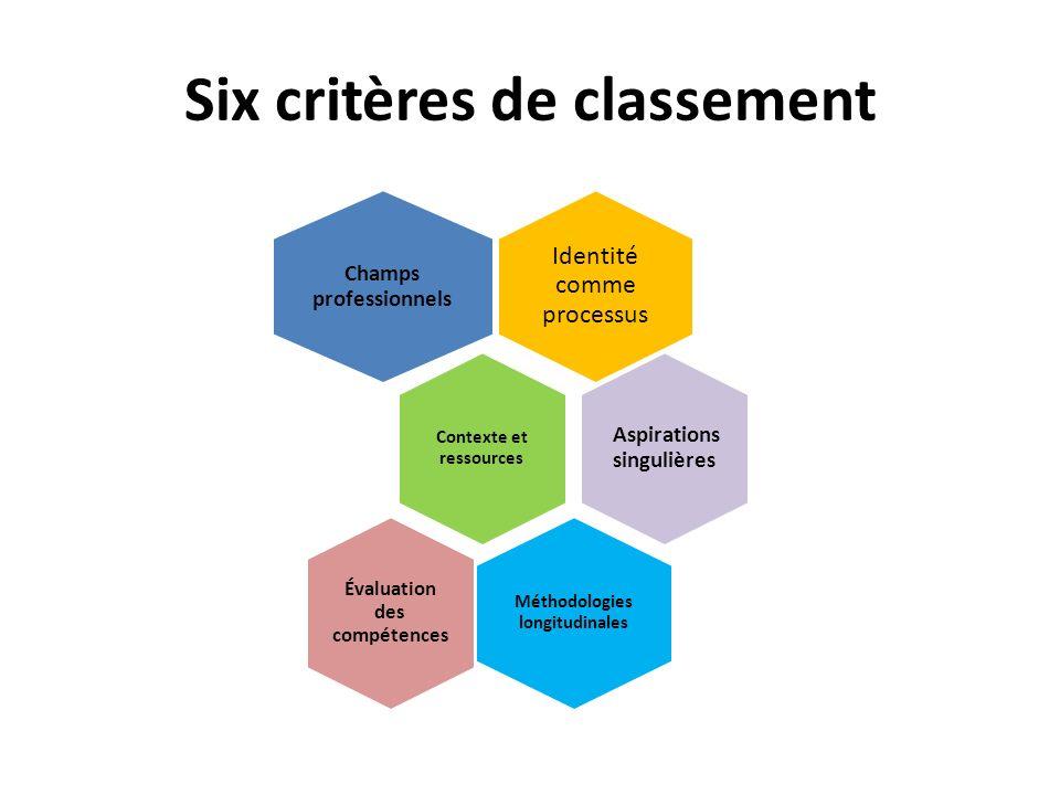 Six critères de classement