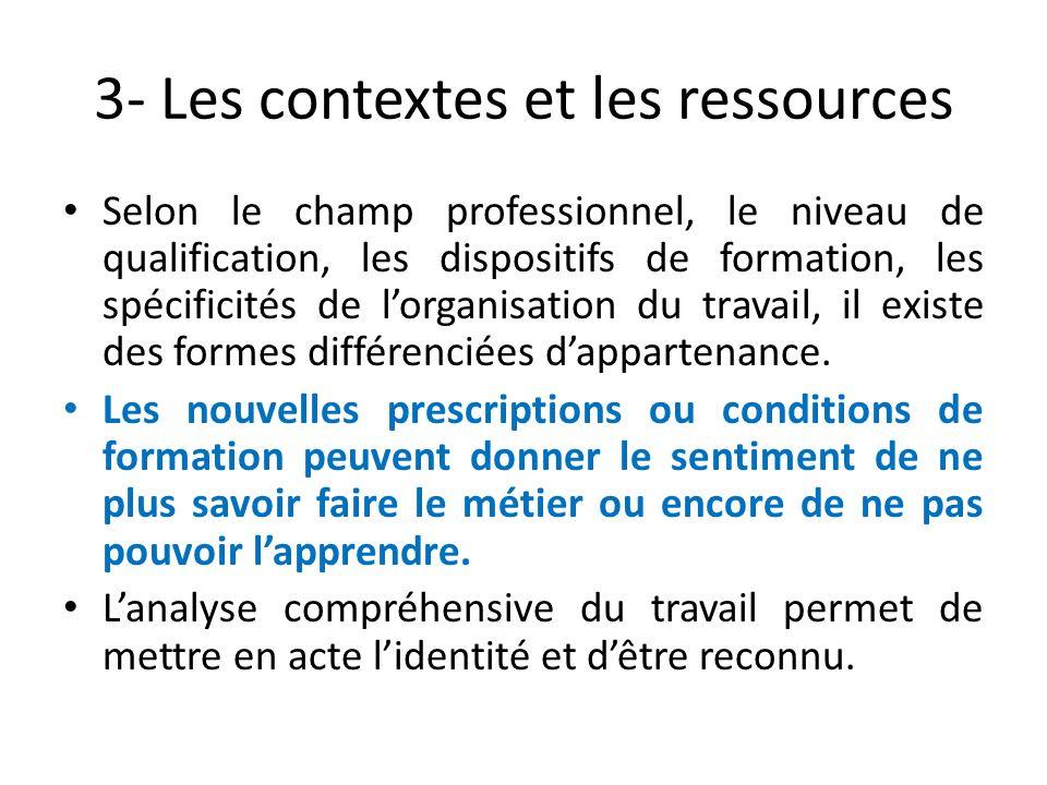 3- Les contextes et les ressources