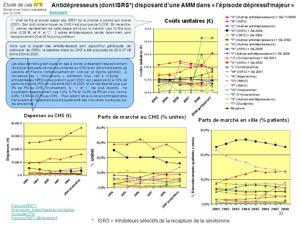 Etude de cas N°8 :Antidépresseurs (dont ISRS*) disposant d'une AMM dans « l'épisode dépressif majeur »