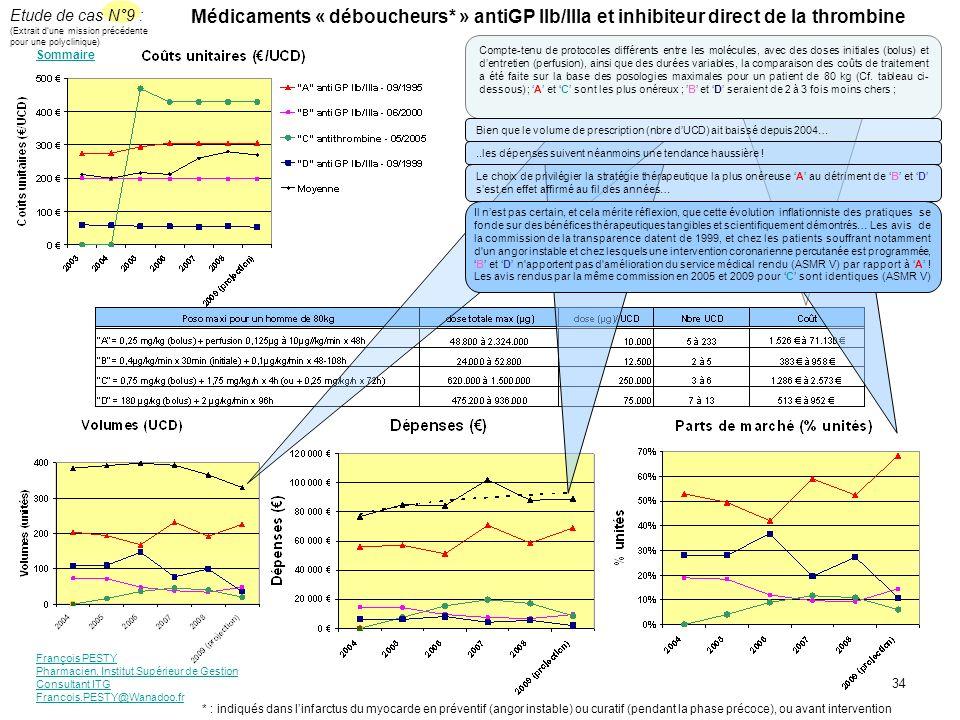 Etude de cas N°9 :Médicaments « déboucheurs* » antiGP IIb/IIIa et inhibiteur direct de la thrombine.