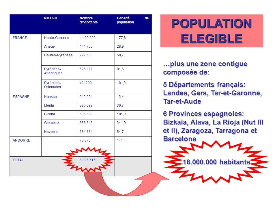 POPULATION ELEGIBLE …plus une zone contigue composée de: