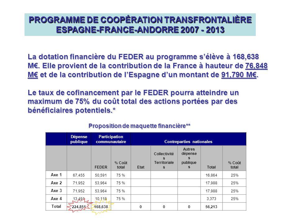 PROGRAMME DE COOPÉRATION TRANSFRONTALIÈRE ESPAGNE-FRANCE-ANDORRE 2007 - 2013