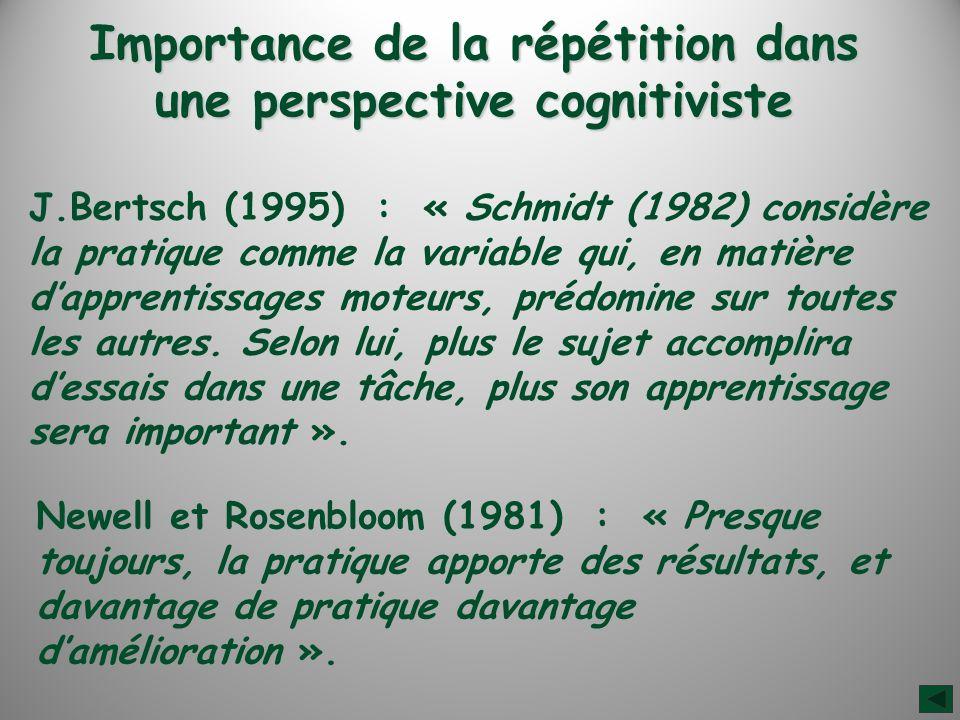 Importance de la répétition dans une perspective cognitiviste