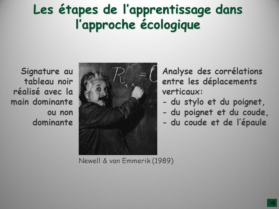 Les étapes de l'apprentissage dans l'approche écologique
