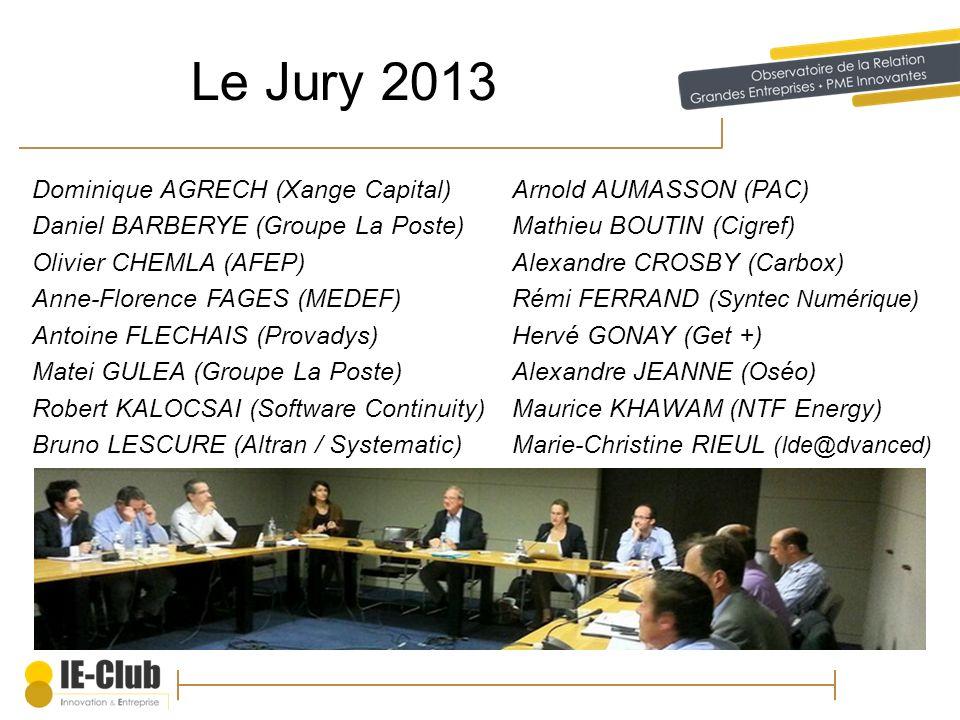 Le Jury 2013