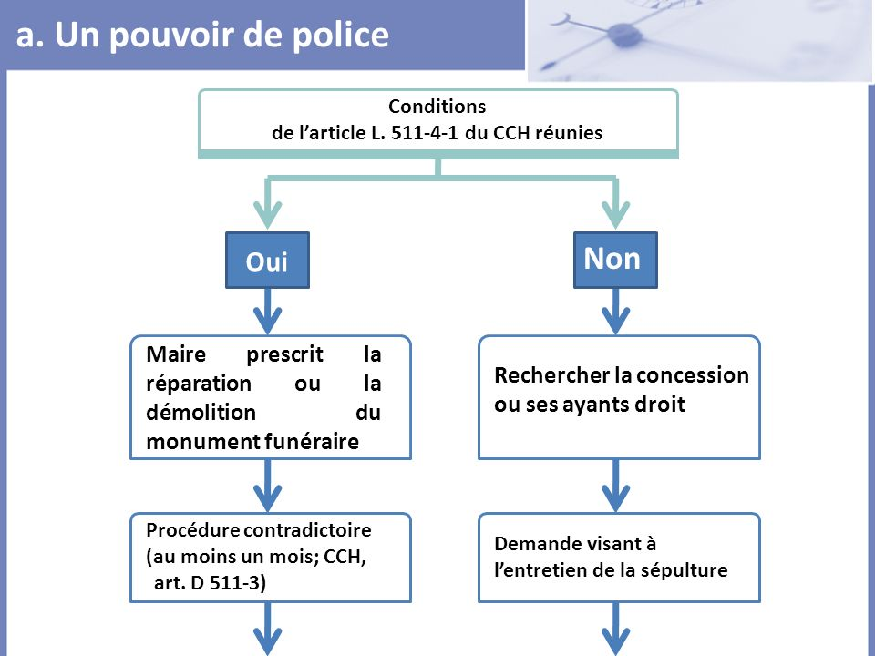 Conditions de l'article L. 511-4-1 du CCH réunies