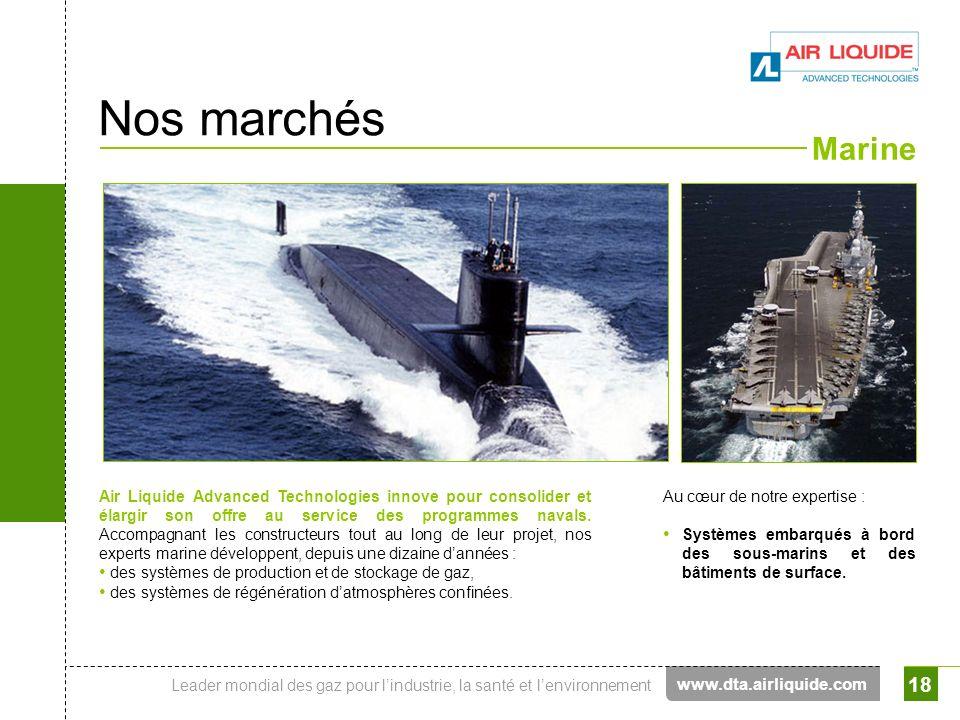 Nos marchés Marine www.dta.airliquide.com