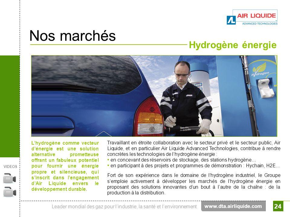 Nos marchés Hydrogène énergie www.dta.airliquide.com
