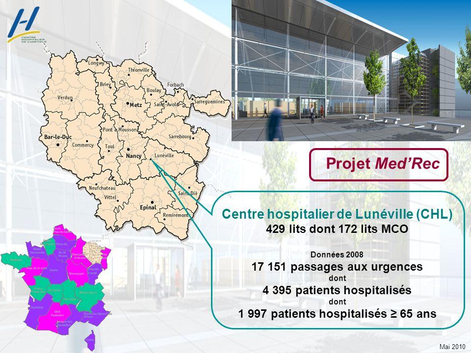 Centre hospitalier de Lunéville - Med'Rec