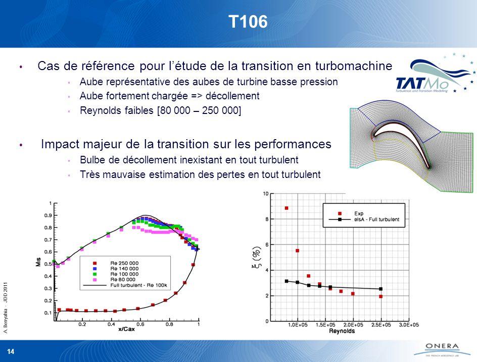 T106 Impact majeur de la transition sur les performances