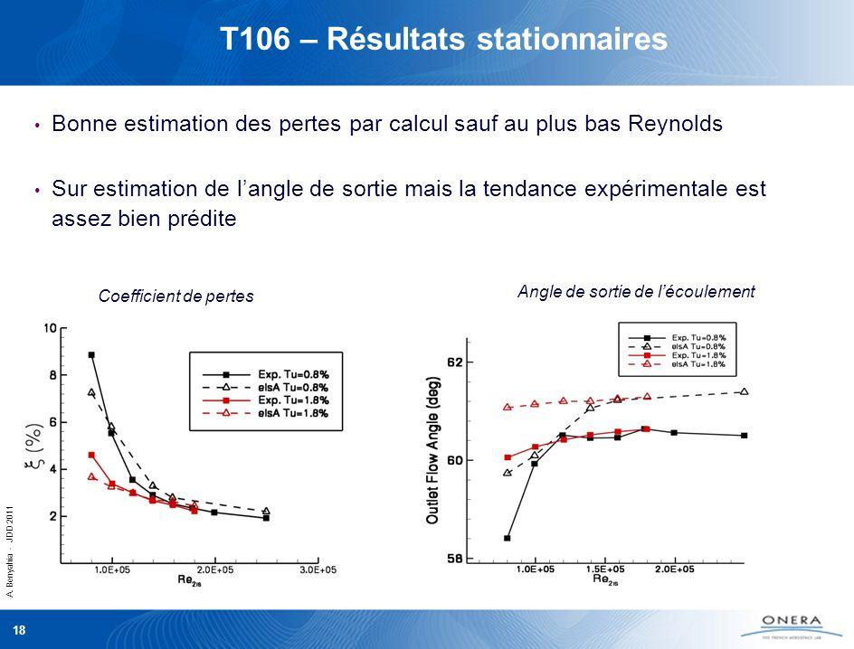 T106 – Résultats stationnaires