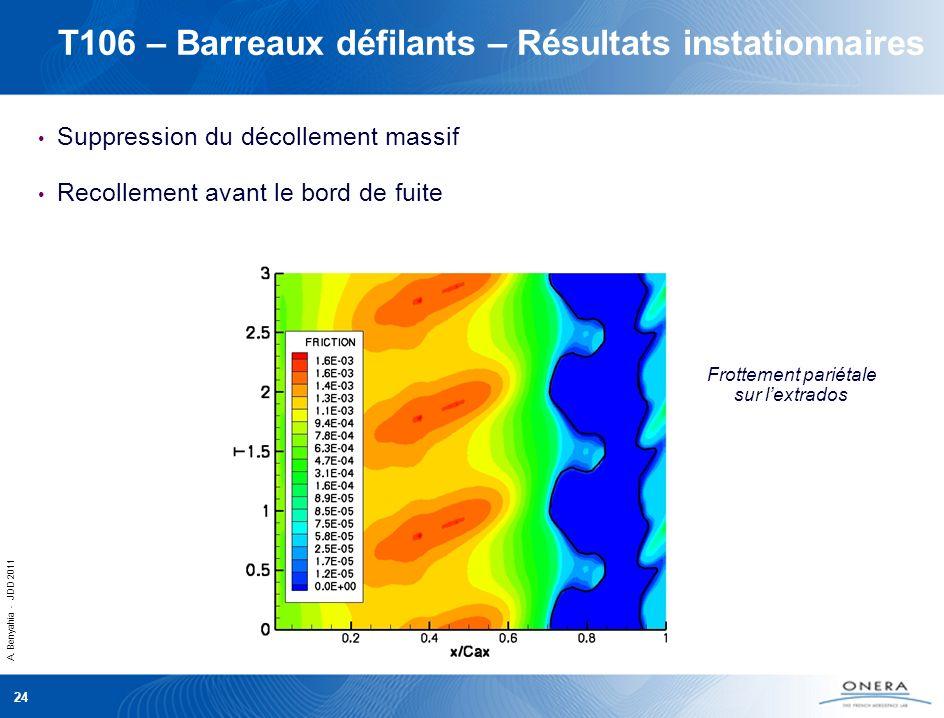 T106 – Barreaux défilants – Résultats instationnaires