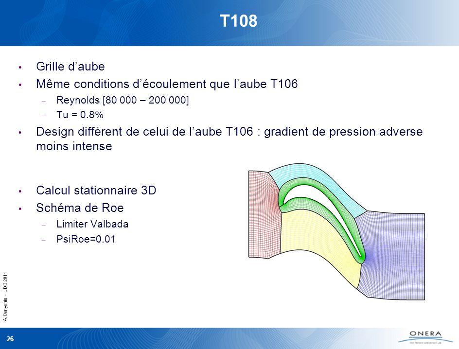 T108 Grille d'aube Même conditions d'écoulement que l'aube T106