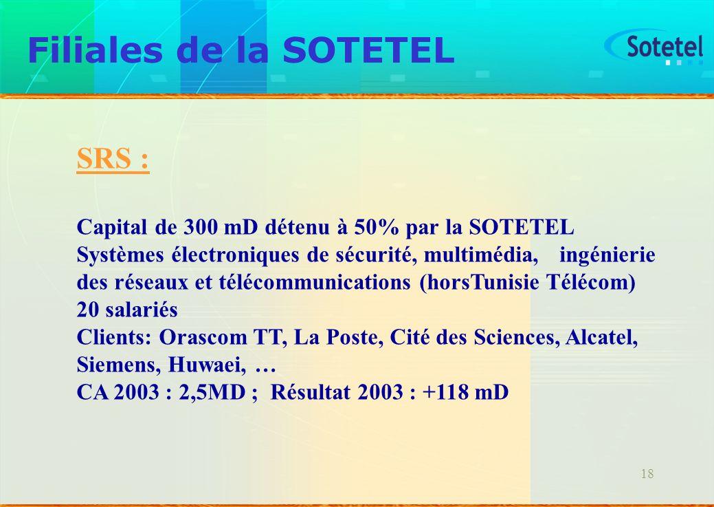 Filiales de la SOTETEL SRS :