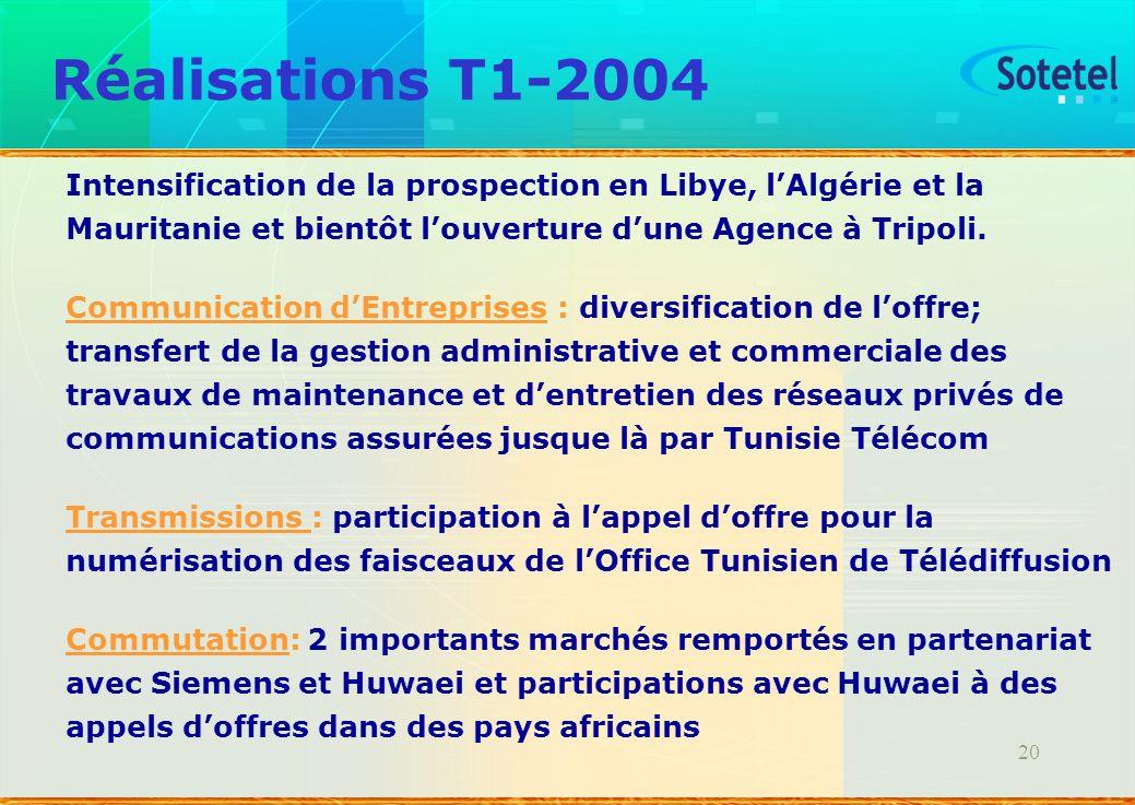 Réalisations T1-2004 Intensification de la prospection en Libye, l'Algérie et la Mauritanie et bientôt l'ouverture d'une Agence à Tripoli.