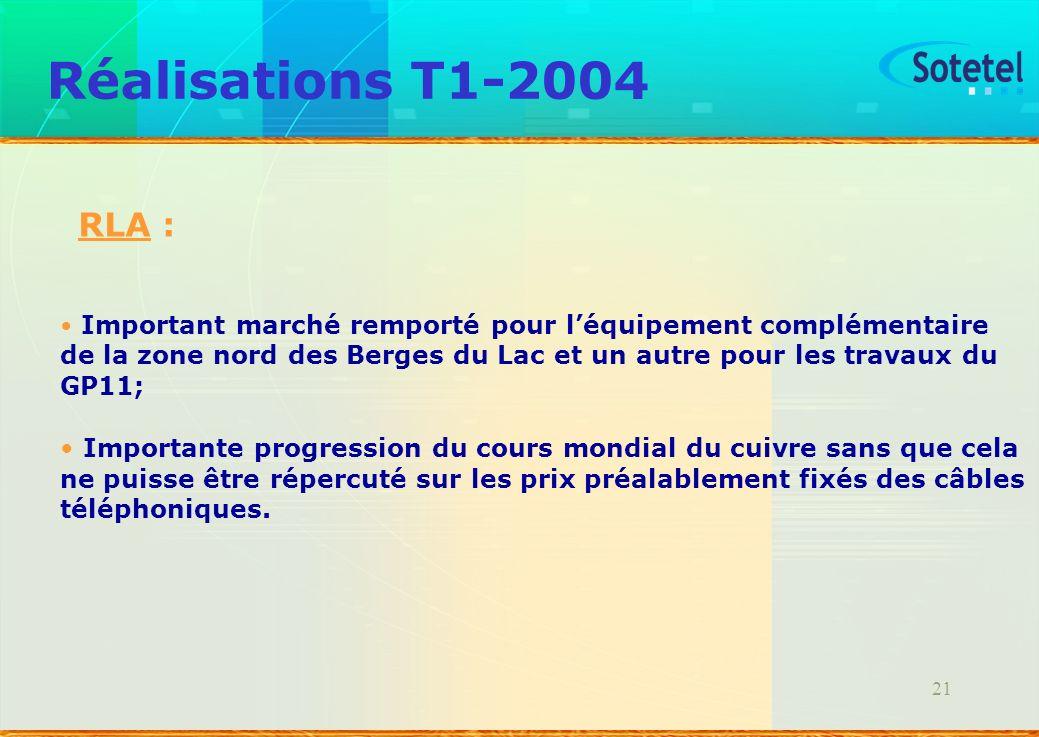 Réalisations T1-2004 RLA :