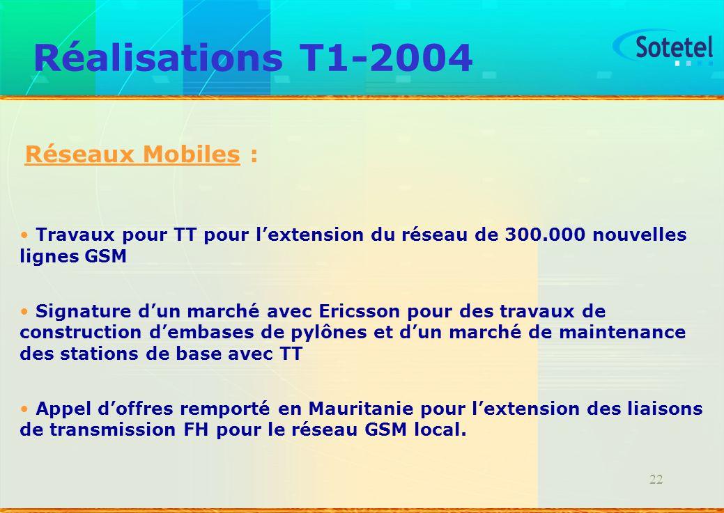 Réalisations T1-2004 Réseaux Mobiles :