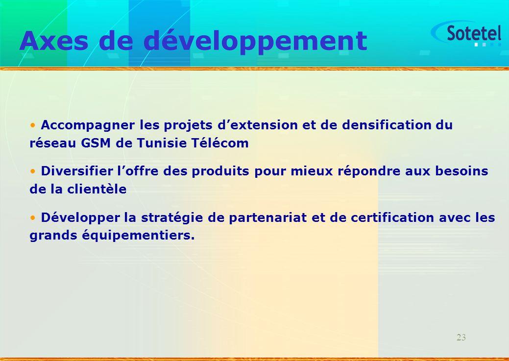 Axes de développement Accompagner les projets d'extension et de densification du réseau GSM de Tunisie Télécom.