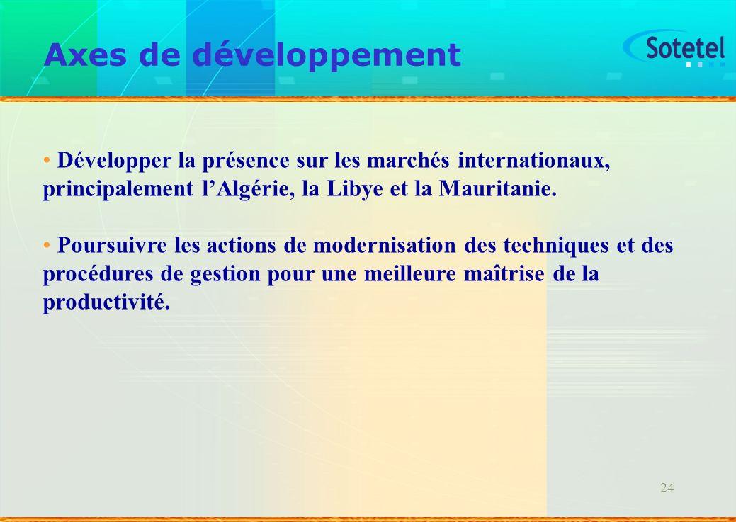 Axes de développement Développer la présence sur les marchés internationaux, principalement l'Algérie, la Libye et la Mauritanie.
