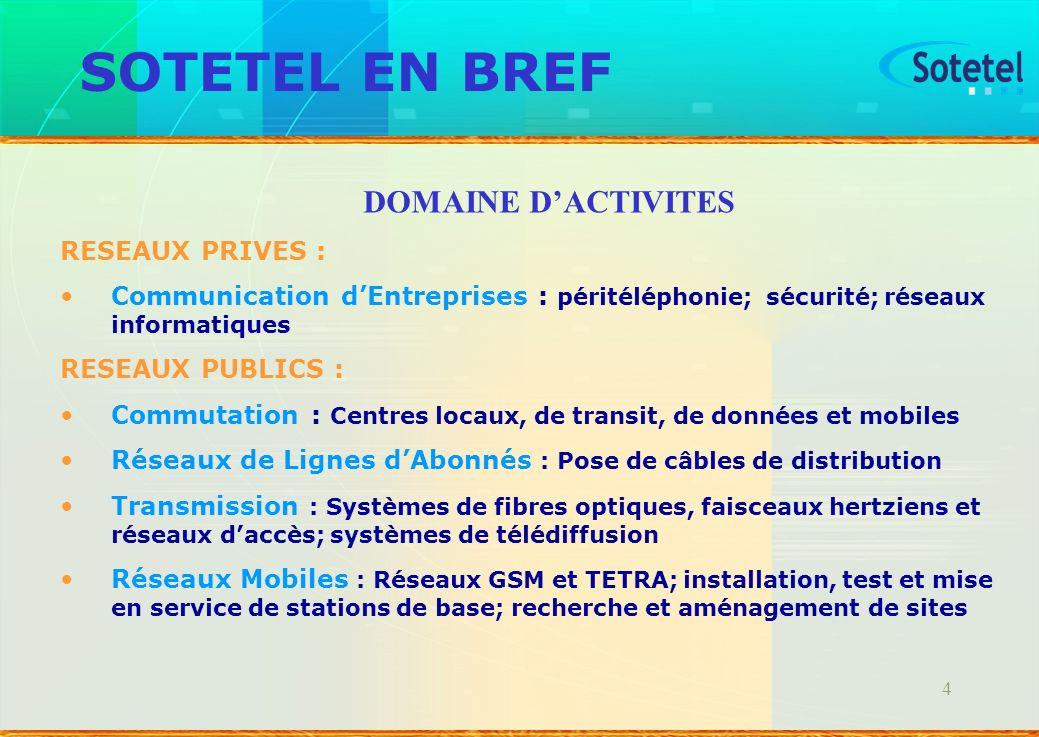SOTETEL EN BREF DOMAINE D'ACTIVITES RESEAUX PRIVES :