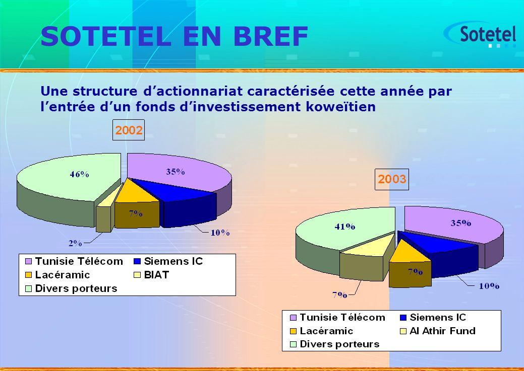 SOTETEL EN BREF Une structure d'actionnariat caractérisée cette année par l'entrée d'un fonds d'investissement koweïtien.