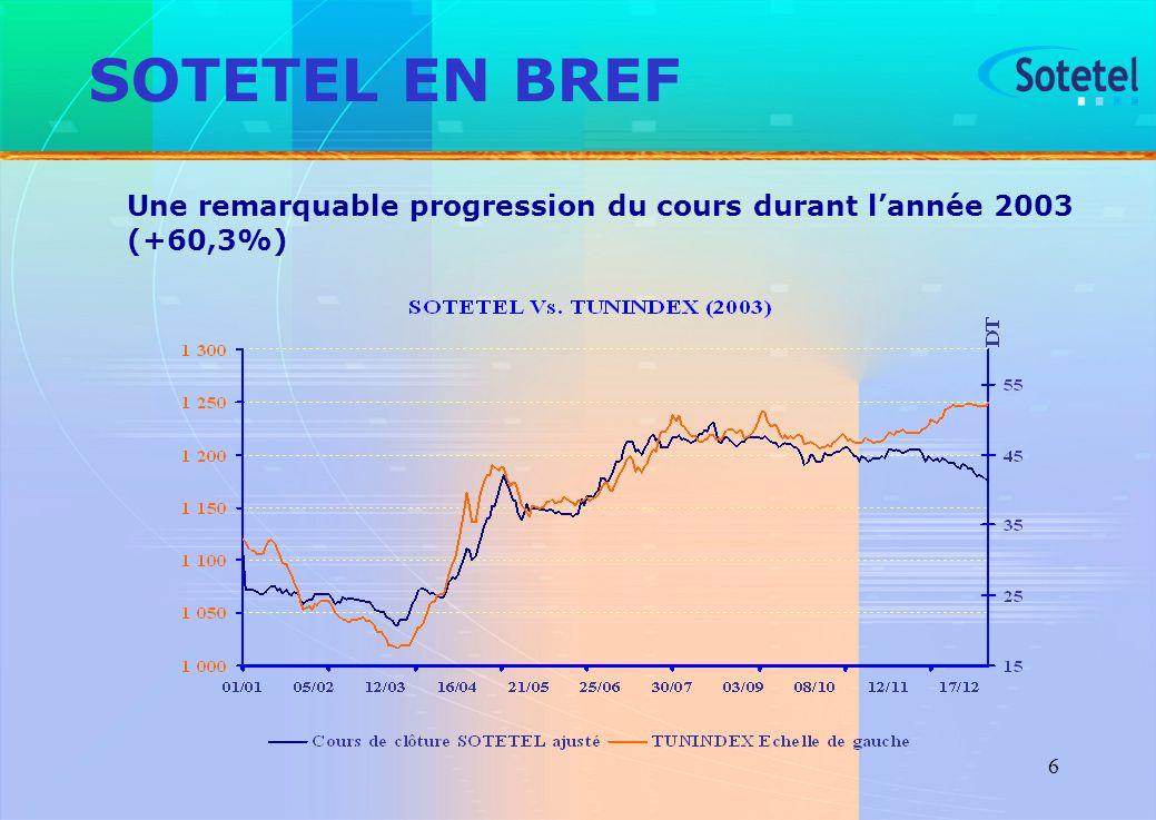 SOTETEL EN BREF Une remarquable progression du cours durant l'année 2003 (+60,3%)