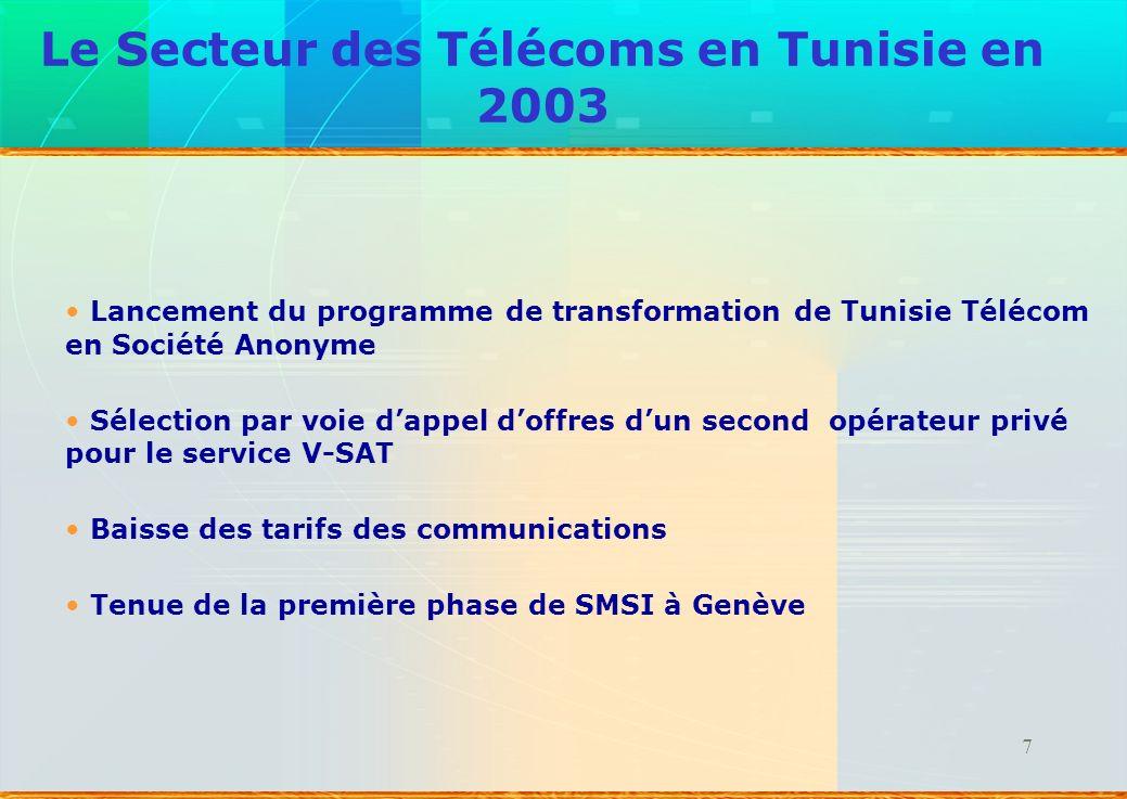 Le Secteur des Télécoms en Tunisie en 2003
