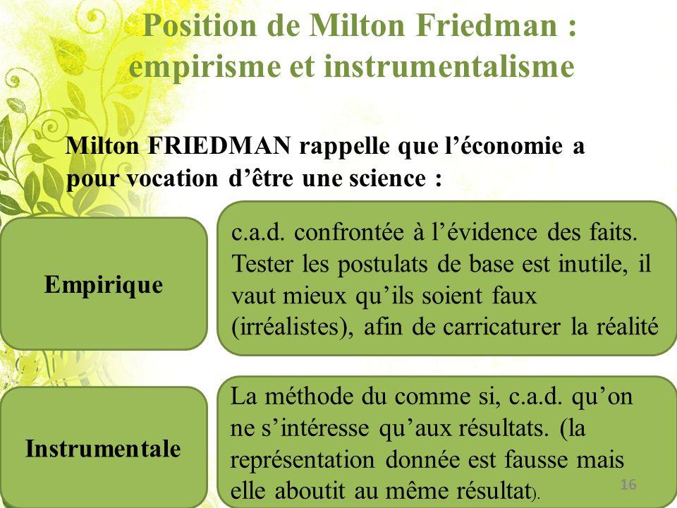 Position de Milton Friedman : empirisme et instrumentalisme
