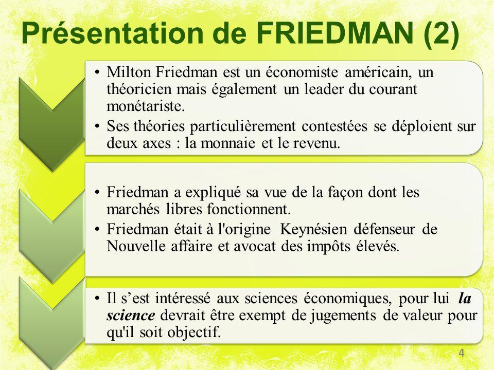 Présentation de FRIEDMAN (2)