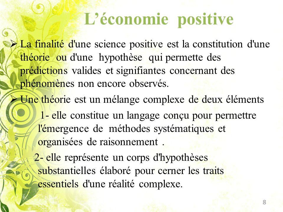 L'économie positive