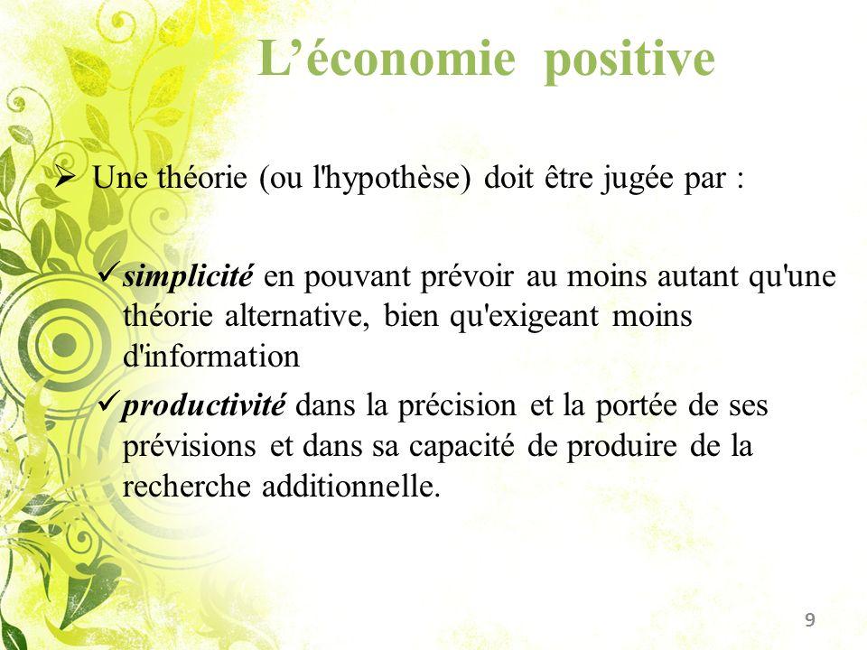 L'économie positive Une théorie (ou l hypothèse) doit être jugée par :