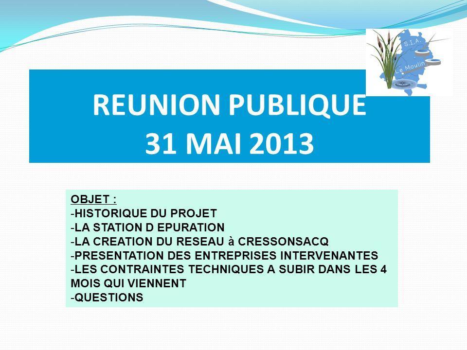REUNION PUBLIQUE 31 MAI 2013 OBJET : HISTORIQUE DU PROJET
