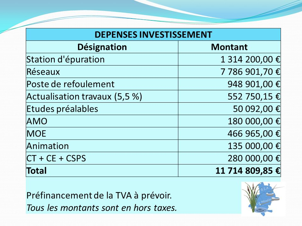 DEPENSES INVESTISSEMENT