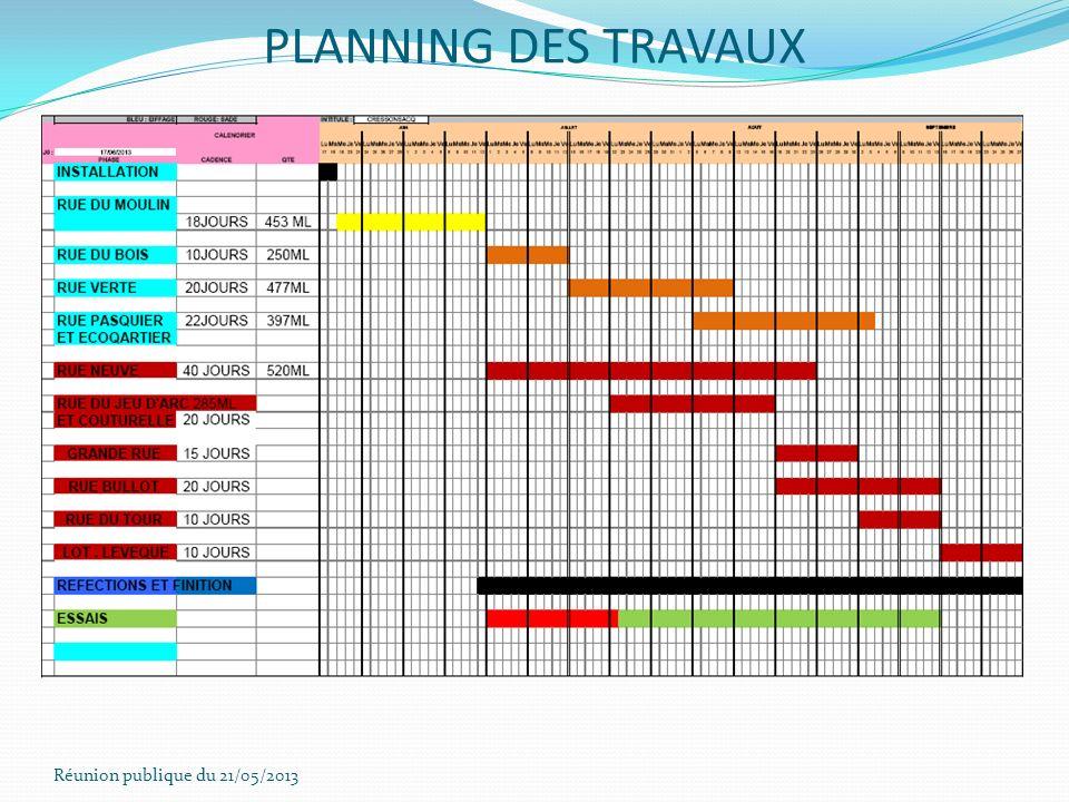 PLANNING DES TRAVAUX Réunion publique du 21/05/2013