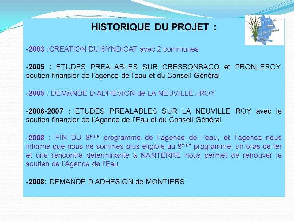 HISTORIQUE DU PROJET : 2003 :CREATION DU SYNDICAT avec 2 communes