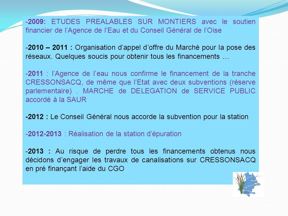 2009: ETUDES PREALABLES SUR MONTIERS avec le soutien financier de l'Agence de l'Eau et du Conseil Général de l'Oise