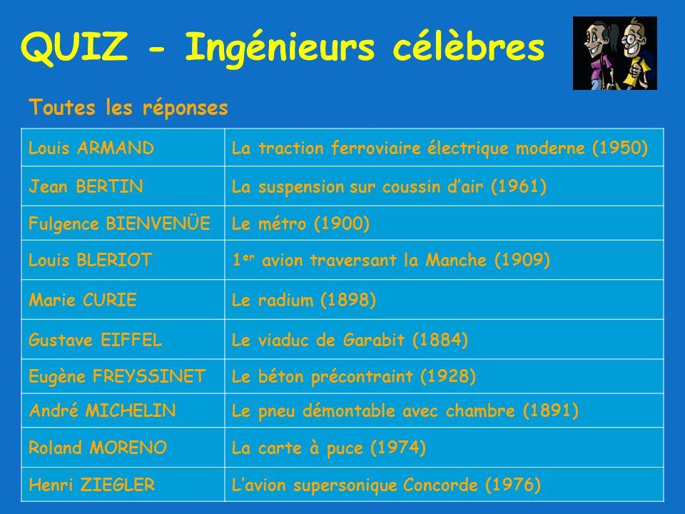 QUIZ - Ingénieurs célèbres