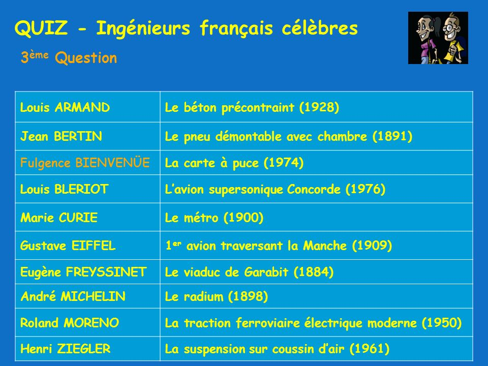 QUIZ - Ingénieurs français célèbres