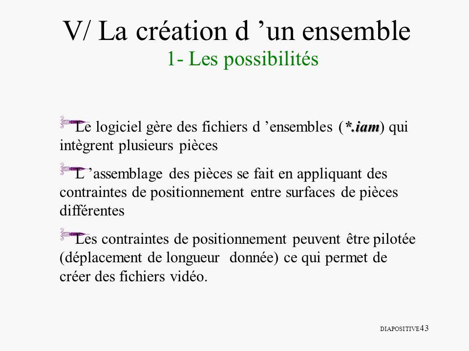 V/ La création d 'un ensemble